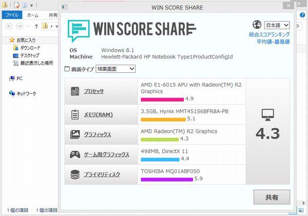 af win score